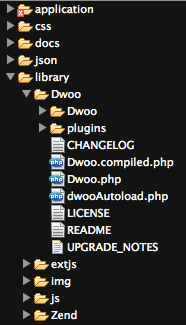 Structure for how I have Dwoo set up in my Zend Framework project.